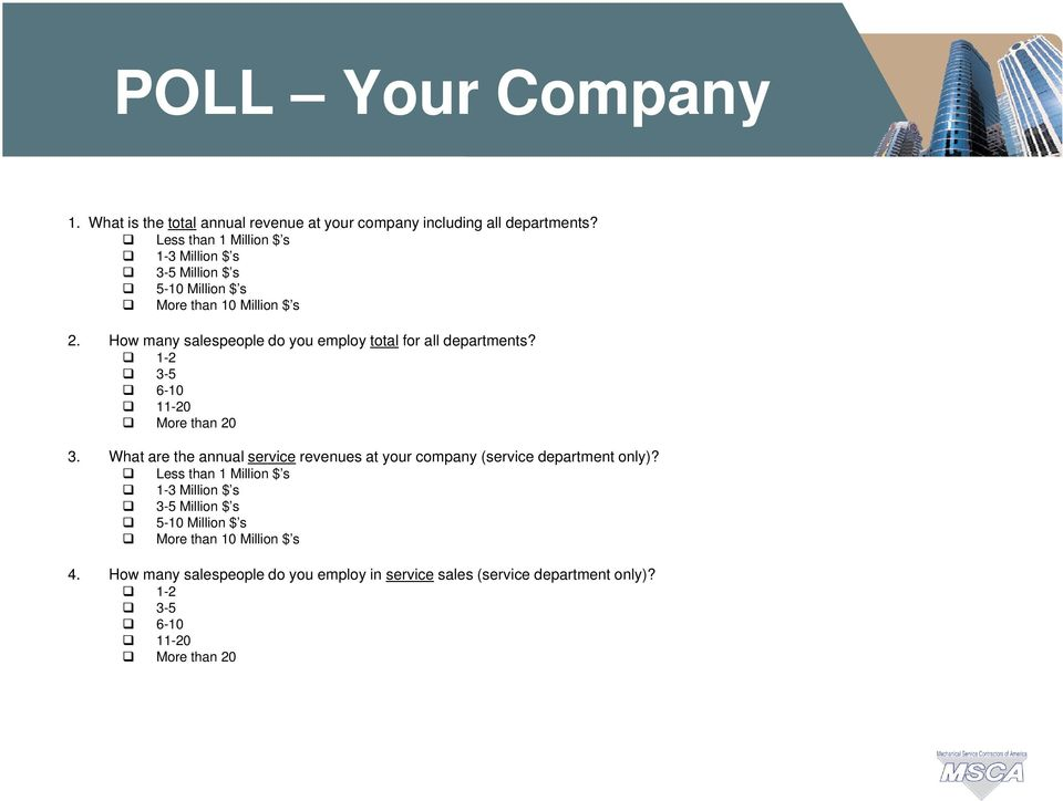 How many salespeople do you employ total for all departments? 1-2 3-5 6-10 11-20 More than 20 3.