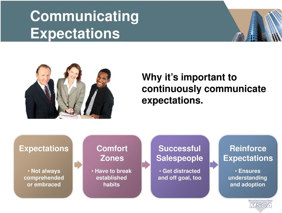 Expectations Comfort Zones Successful Salespeople l Reinforce Expectations