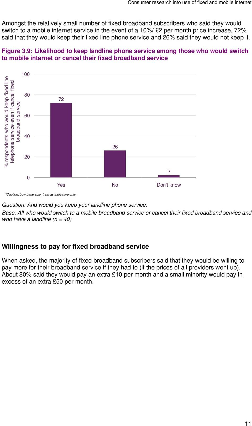 9: Likelihood to keep landline phone service among those who would switch to mobile internet or cancel their fixed broadband service % respondents who would keep fixed line telephone service even if