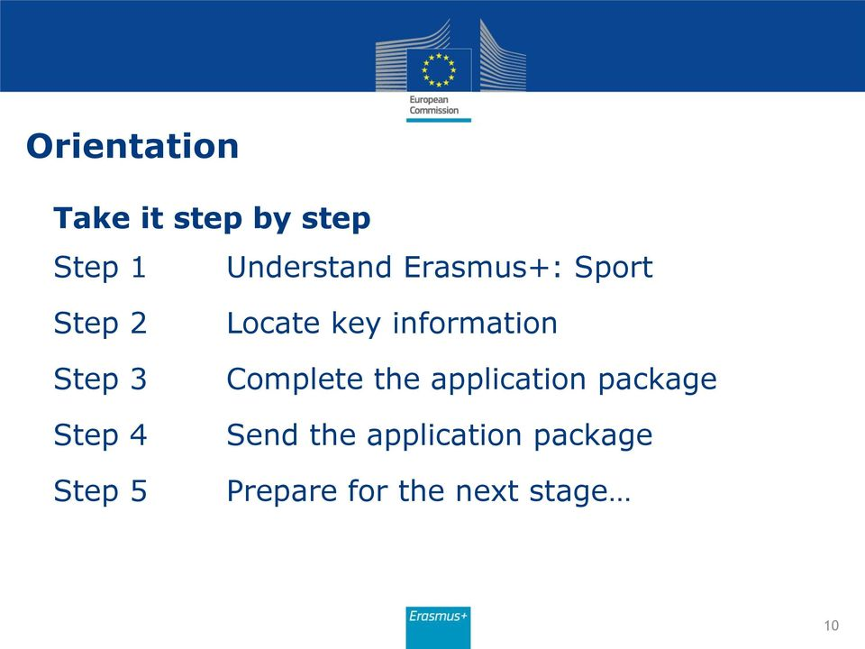 key information Complete the application package