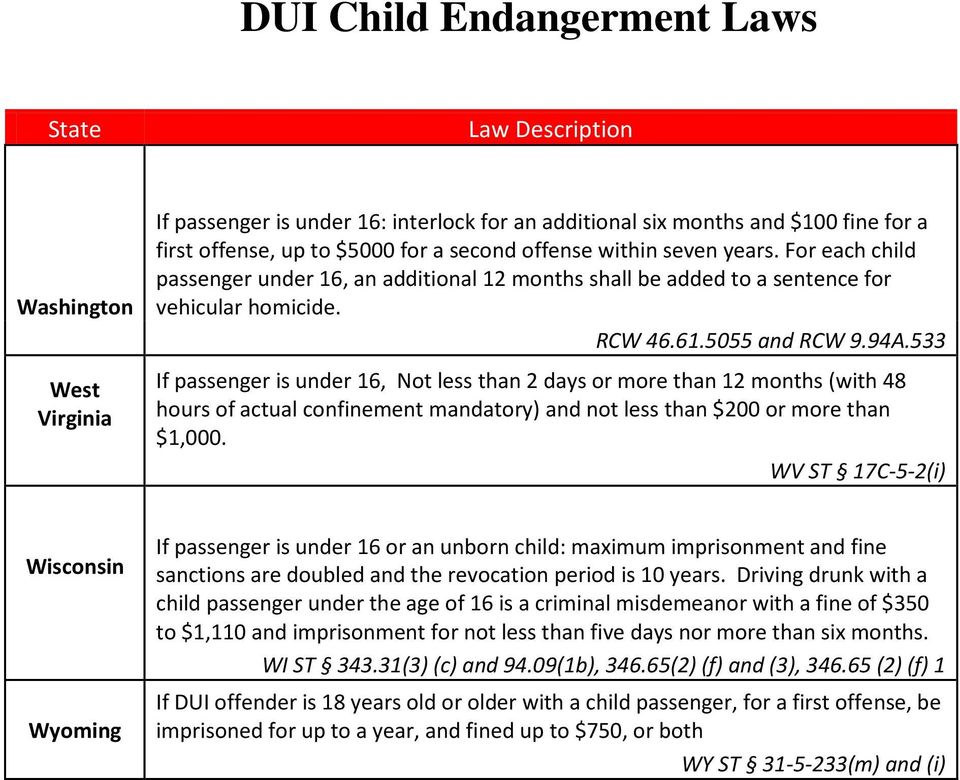 533 If passenger is under 16, Not less than 2 days or more than 12 months (with 48 hours of actual confinement mandatory) and not less than $200 or more than $1,000.