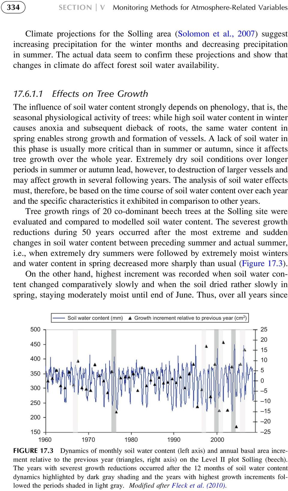 The actual data seem to confirm these projections and show that changes in climate do affect forest soil water availability. 17