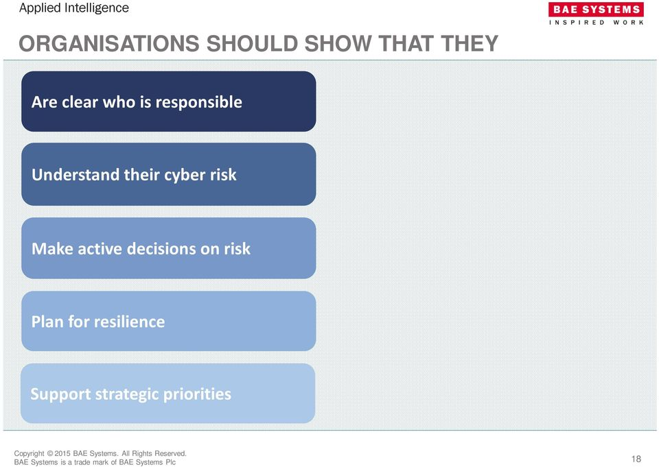 cyber risk Make active decisions on risk