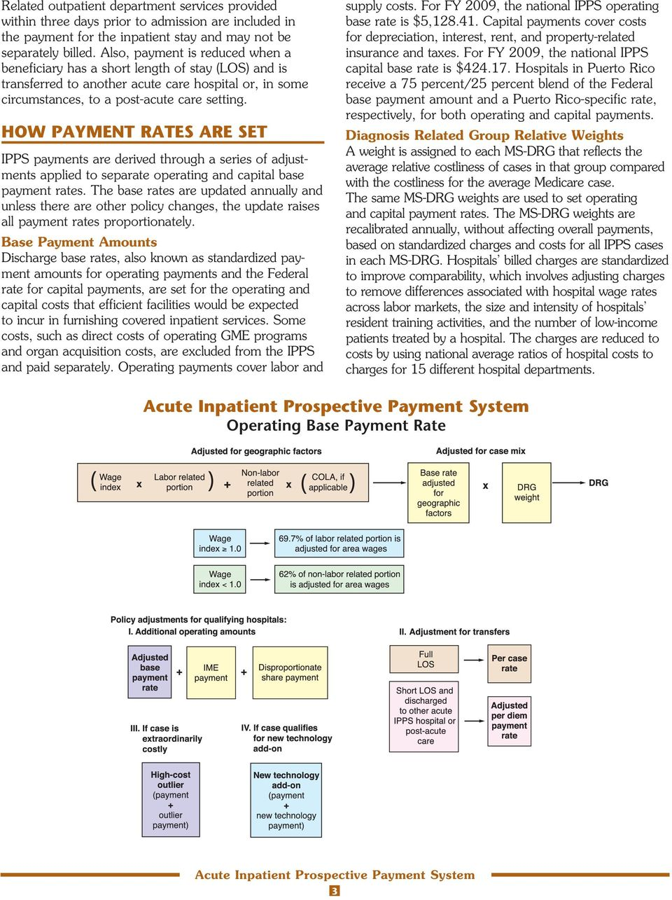 HOW PAYMENT RATES ARE SET IPPS payments are derived through a series of adjustments applied to separate operating and capital base payment rates.