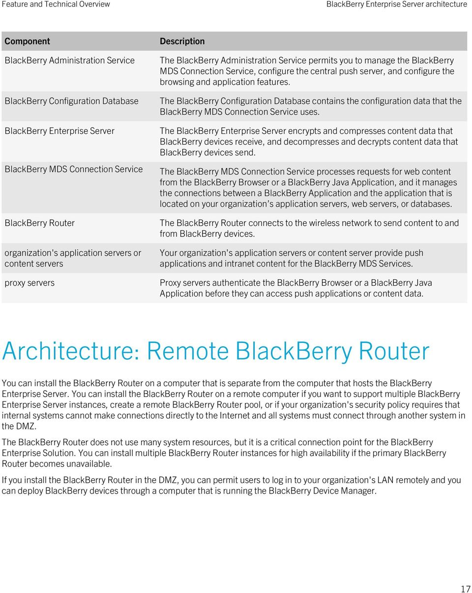 central push server, and configure the browsing and application features. The BlackBerry Configuration Database contains the configuration data that the BlackBerry MDS Connection Service uses.