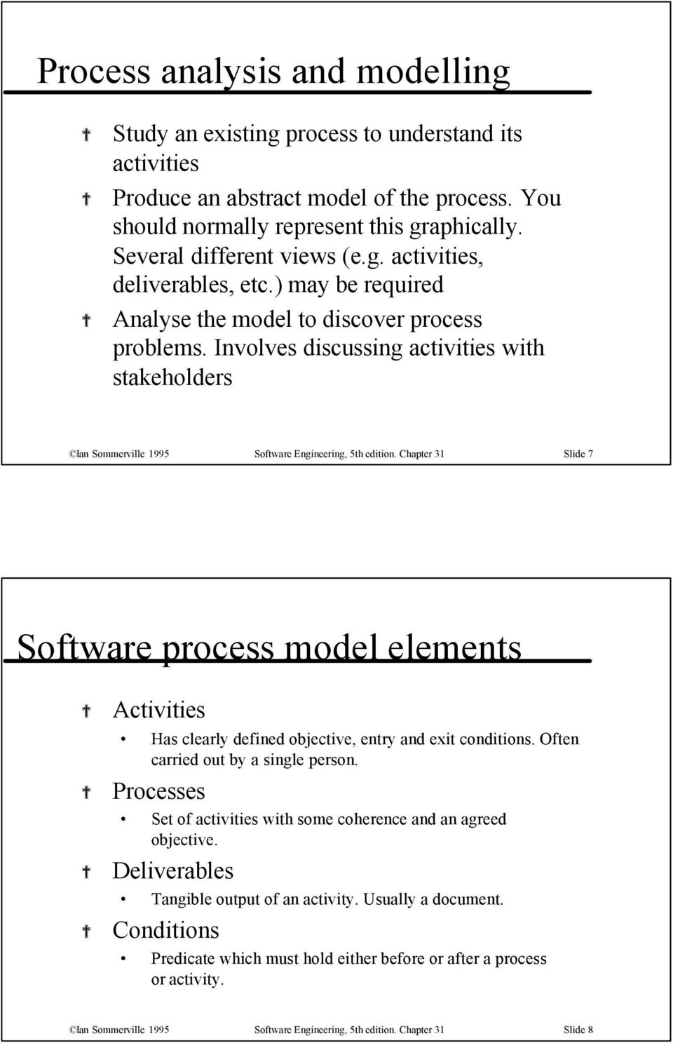Involves discussing activities with stakeholders Ian Sommerville 1995 Software Engineering, 5th edition.