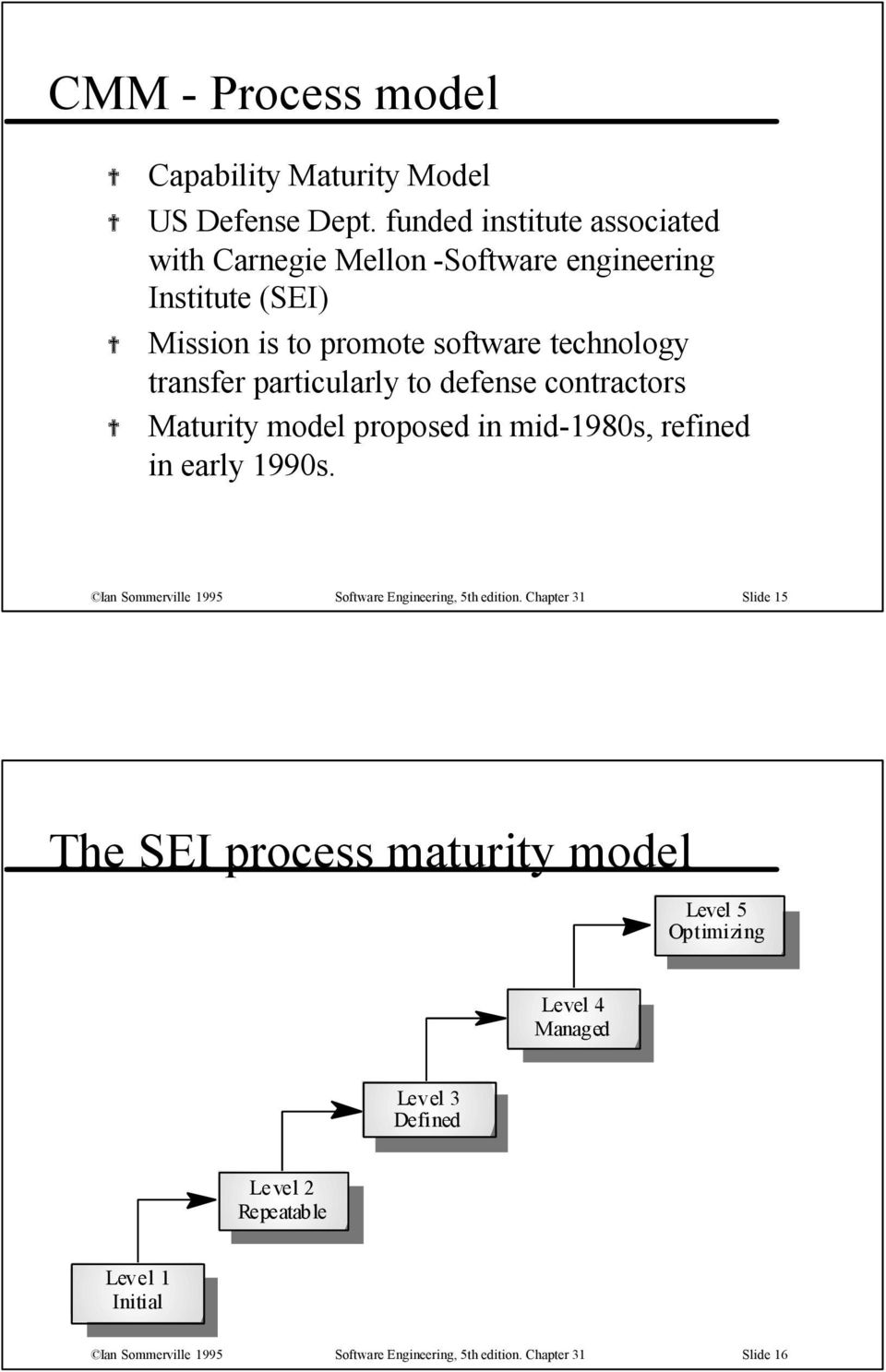 particularly to defense contractors Maturity model proposed in mid-1980s, refined in early 1990s.