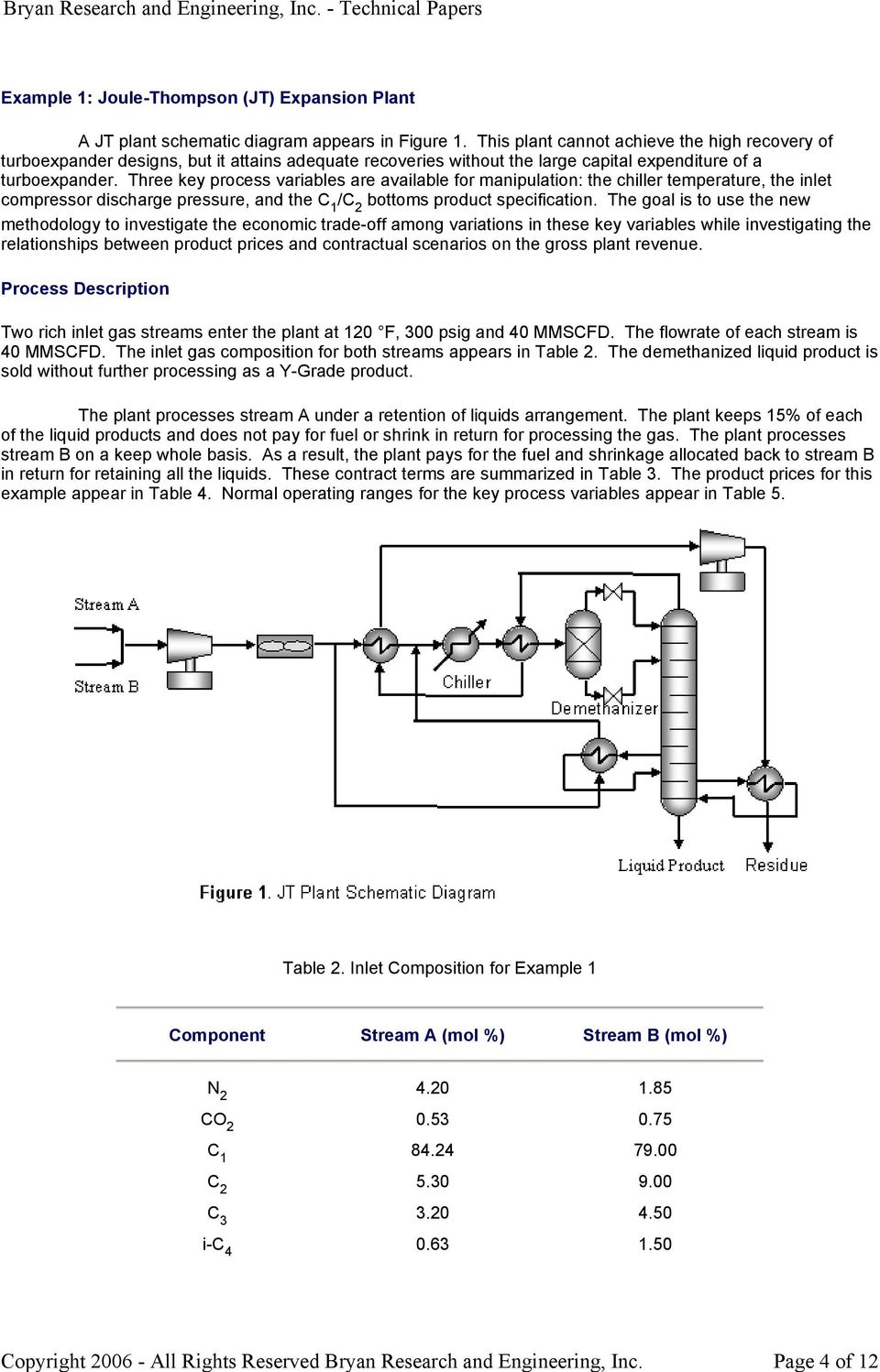 Three key process variables are available for manipulation: the chiller temperature, the inlet compressor discharge pressure, and the C 1 /C 2 bottoms product specification.