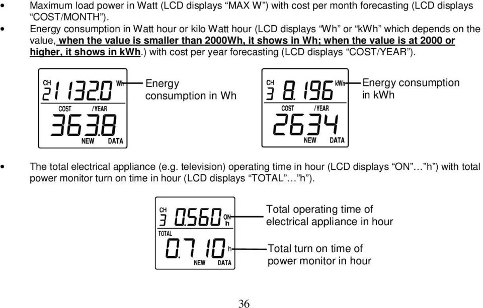 is at 2000 or higher, it shows in kwh.) with cost per year forecasting (LCD displays COST/YEAR ).
