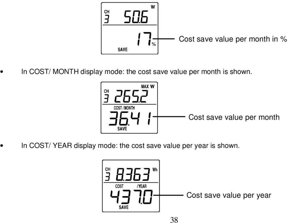 Cost save value per month In COST/ YEAR display mode: