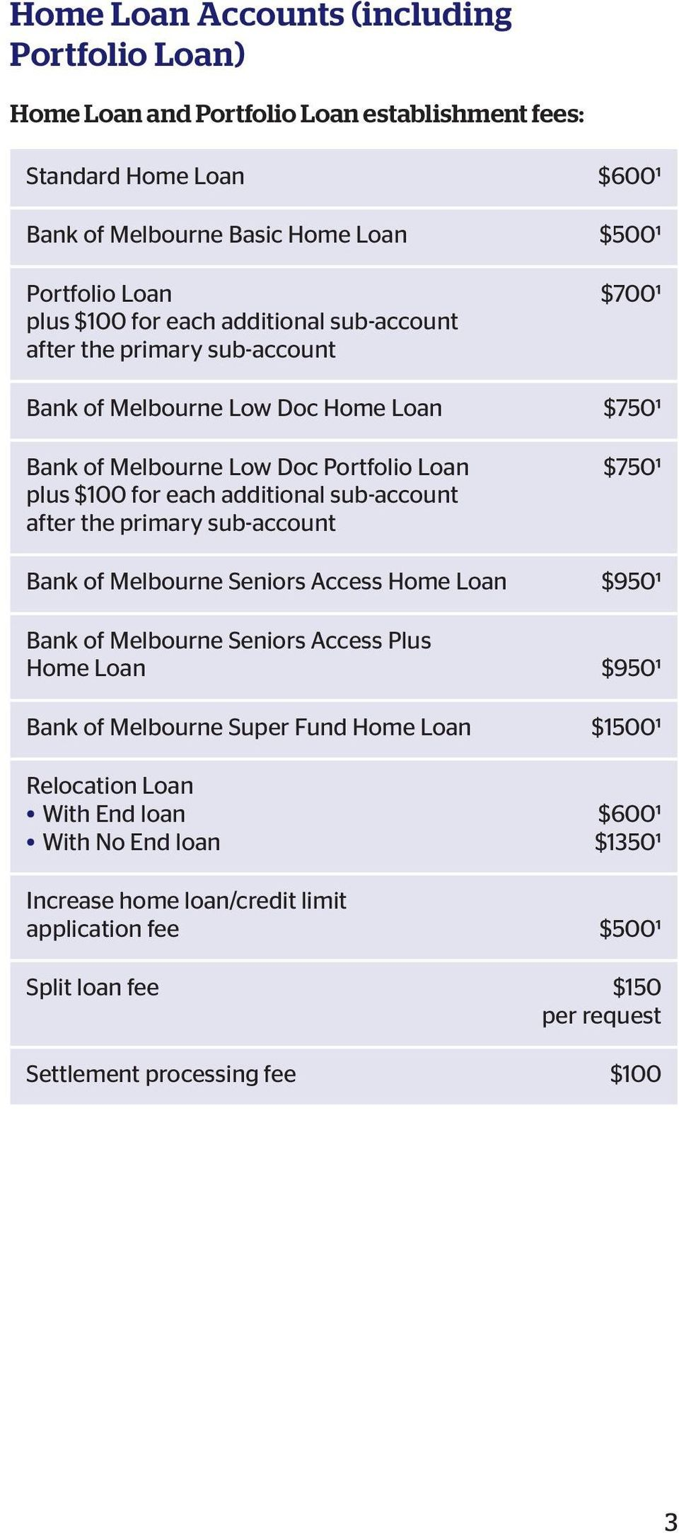 sub-account after the primary sub-account Bank of Melbourne Seniors Access Home Loan $9501 Bank of Melbourne Seniors Access Plus Home Loan $9501 Bank of Melbourne Super Fund Home Loan