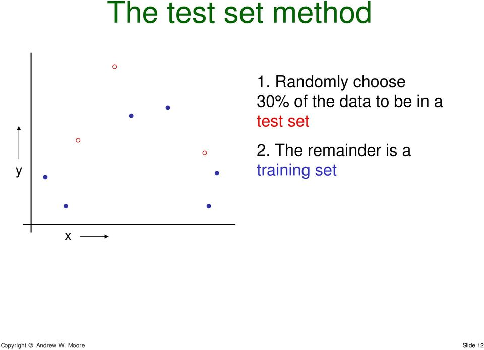 be in a test set 2.