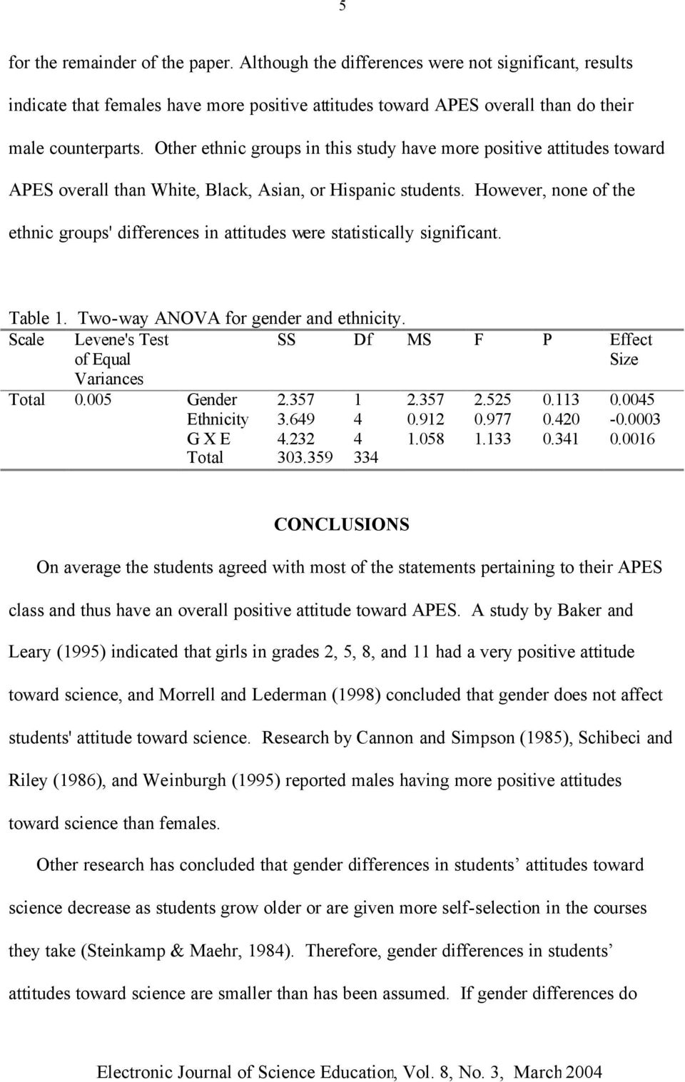 However, none of the ethnic groups' differences in attitudes were statistically significant. Table 1. Two-way ANOVA for gender and ethnicity. Scale Levene's Test of Equal Variances Total 0.