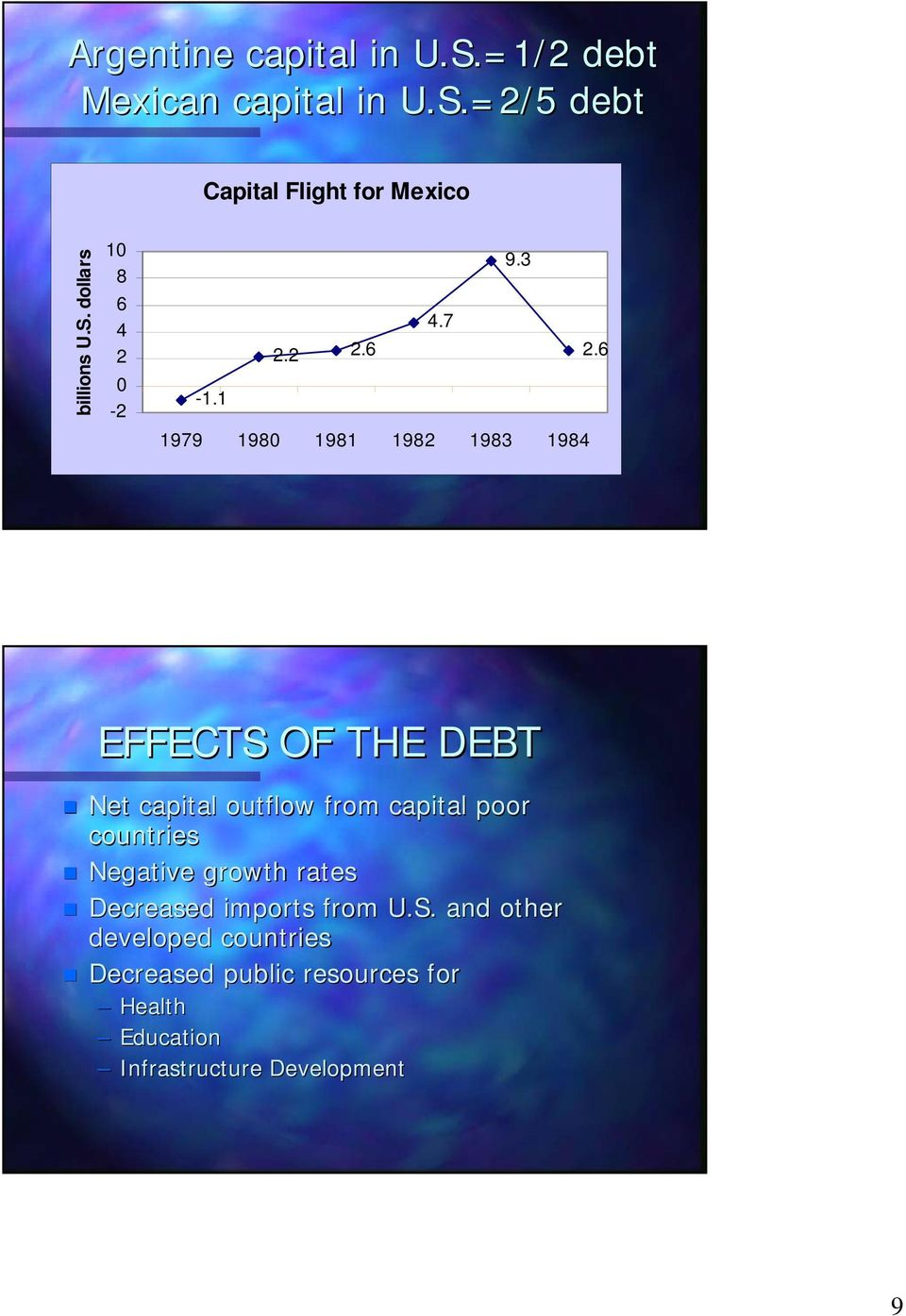 1 1979 198 1981 1982 1983 1984 EFFECTS OF THE DEBT Net capital outflow from capital poor countries
