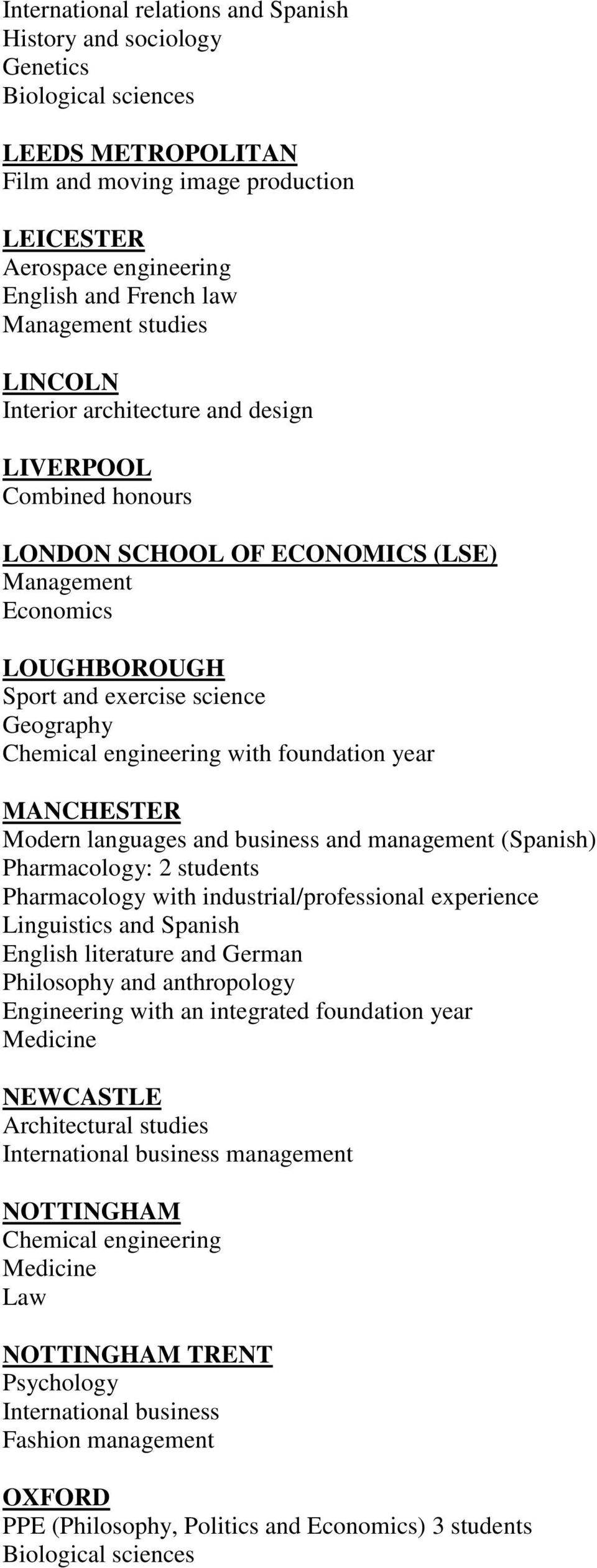 engineering with foundation year MANCHESTER Modern languages and business and management (Spanish) Pharmacology: 2 students Pharmacology with industrial/professional experience Linguistics and