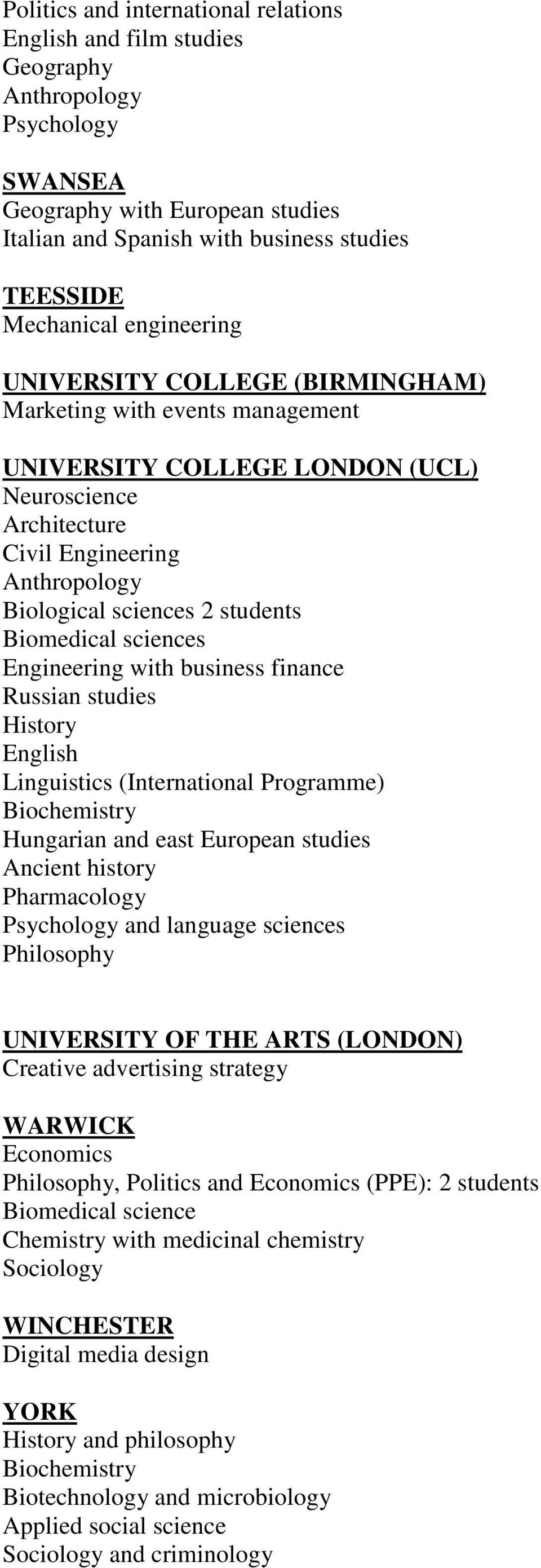 with business finance Russian studies History English Linguistics (International Programme) Biochemistry Hungarian and east European studies Ancient history Pharmacology and language sciences