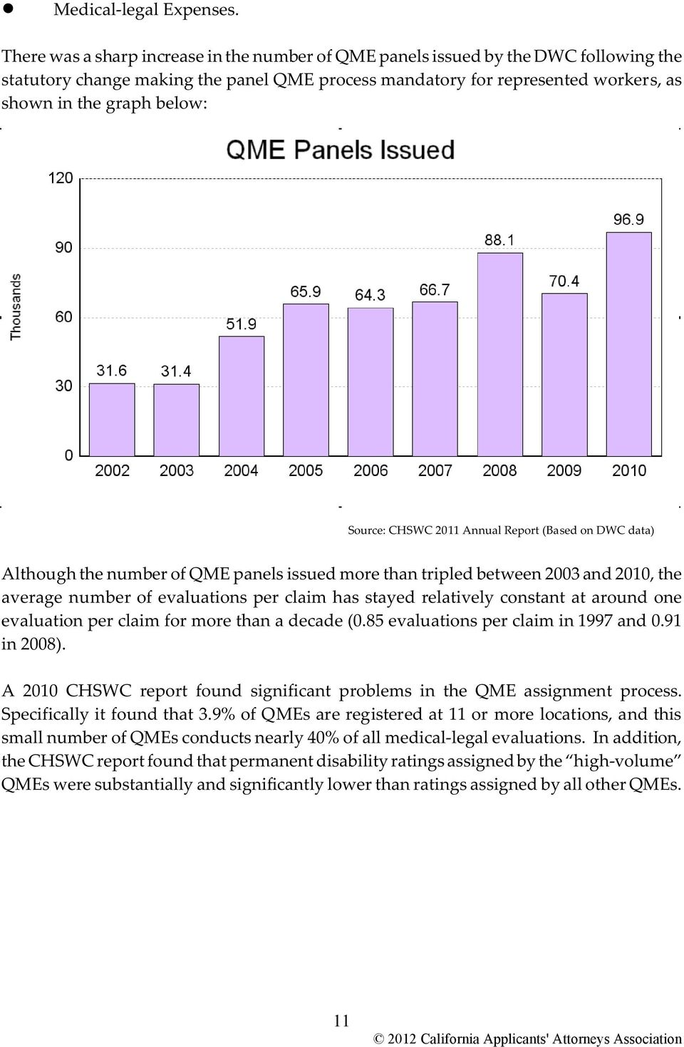 Source: CHSWC 2011 Annual Report (Based on DWC data) Although the number of QME panels issued more than tripled between 2003 and 2010, the average number of evaluations per claim has stayed