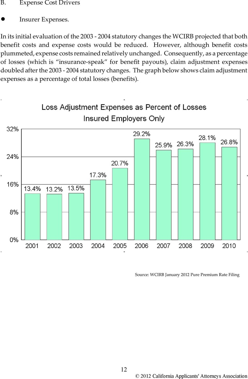 However, although benefit costs plummeted, expense costs remained relatively unchanged.