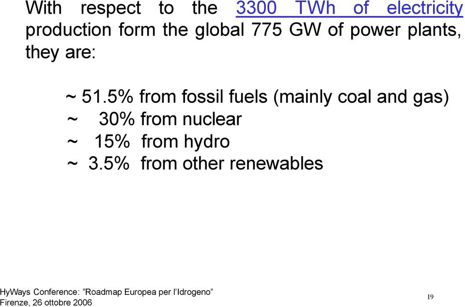 5% from fossil fuels (mainly coal and gas) ~ 30% from