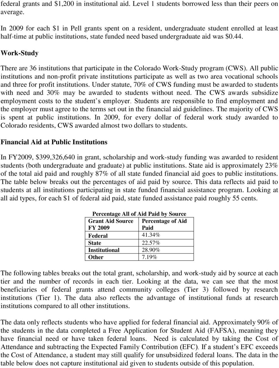 Work-Study There are 36 institutions that participate in the Colorado Work-Study program (CWS).