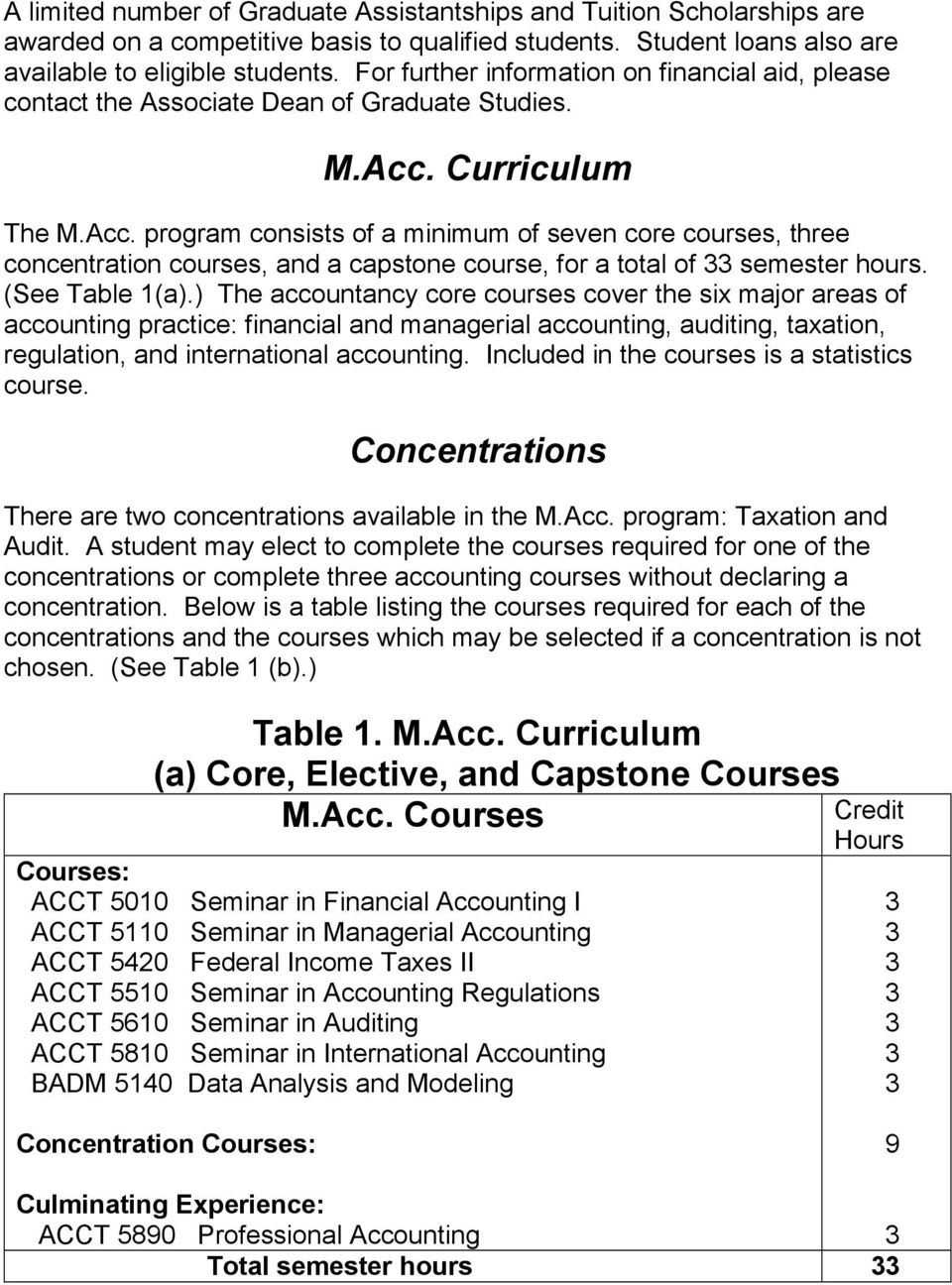 Curriculum The M.Acc. program consists of a minimum of seven core courses, three concentration courses, and a capstone course, for a total of semester hours. (See Table 1(a).