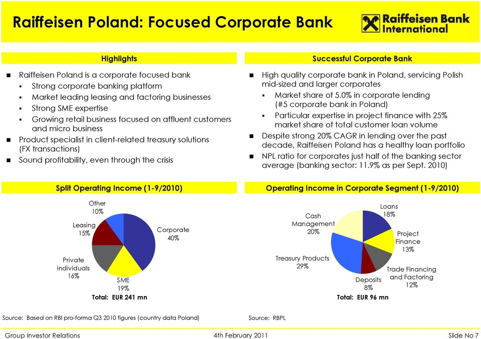 crisis Successful Corporate Bank High quality corporate bank in Poland, servicing Polish mid-sized and larger corporates Market share of 5.