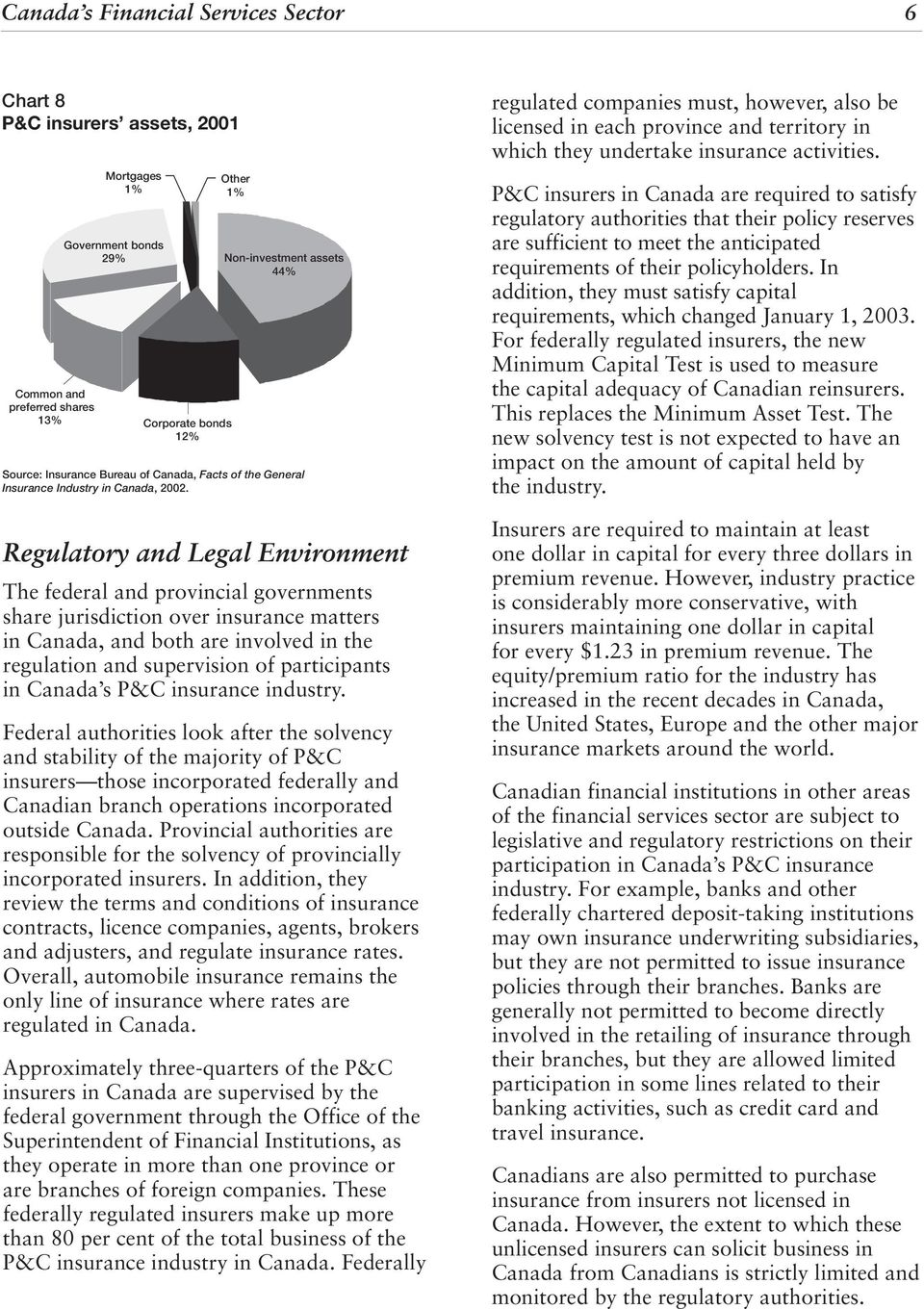 Regulatory and Legal Environment The federal and provincial governments share jurisdiction over insurance matters in Canada, and both are involved in the regulation and supervision of participants in