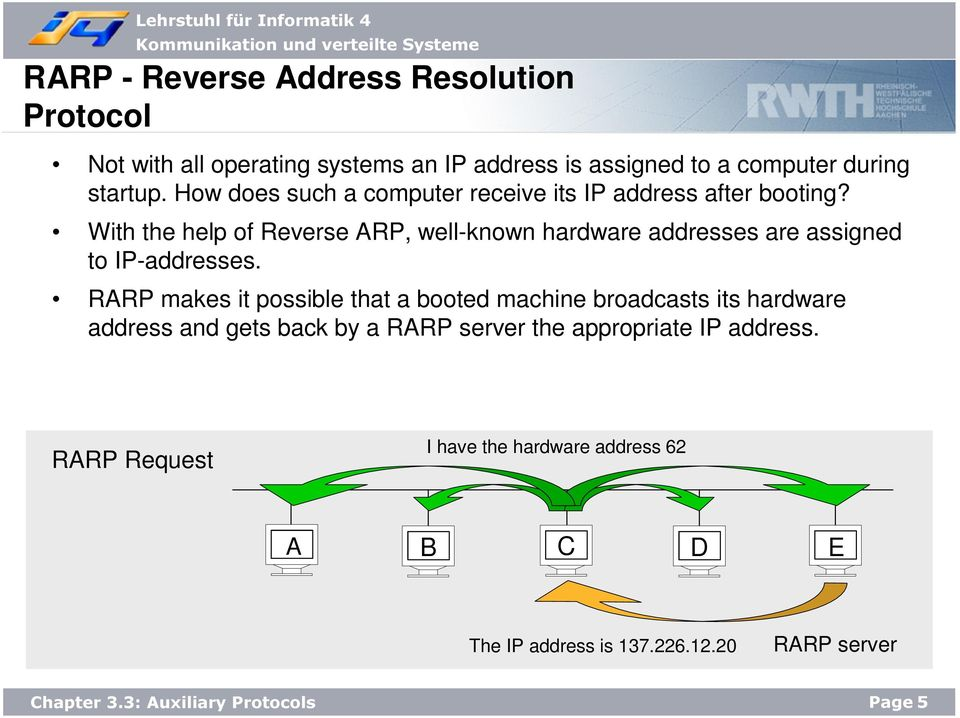 With the help of Reverse ARP, well-known hardware addresses are assigned to IP-addresses.