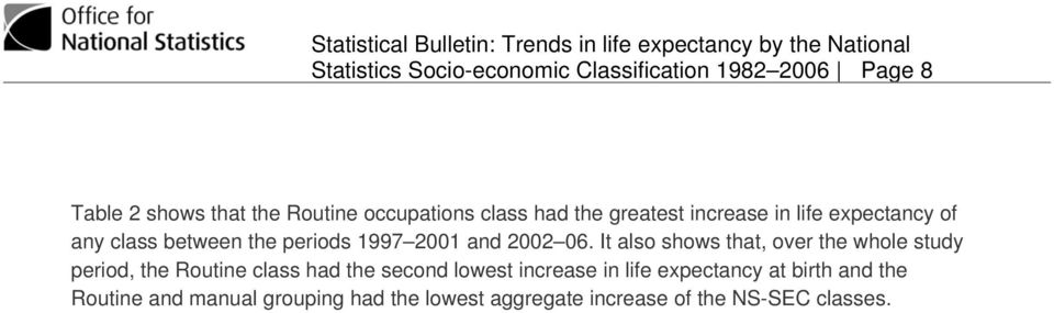 It also shows that, over the whole study period, the Routine class had the second lowest increase in life