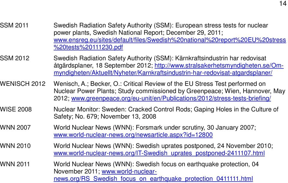 pdf Swedish Radiation Safety Authority (SSM): Kärnkraftsindustrin har redovisat åtgärdsplaner, 18 September 2012; http://www.stralsakerhetsmyndigheten.