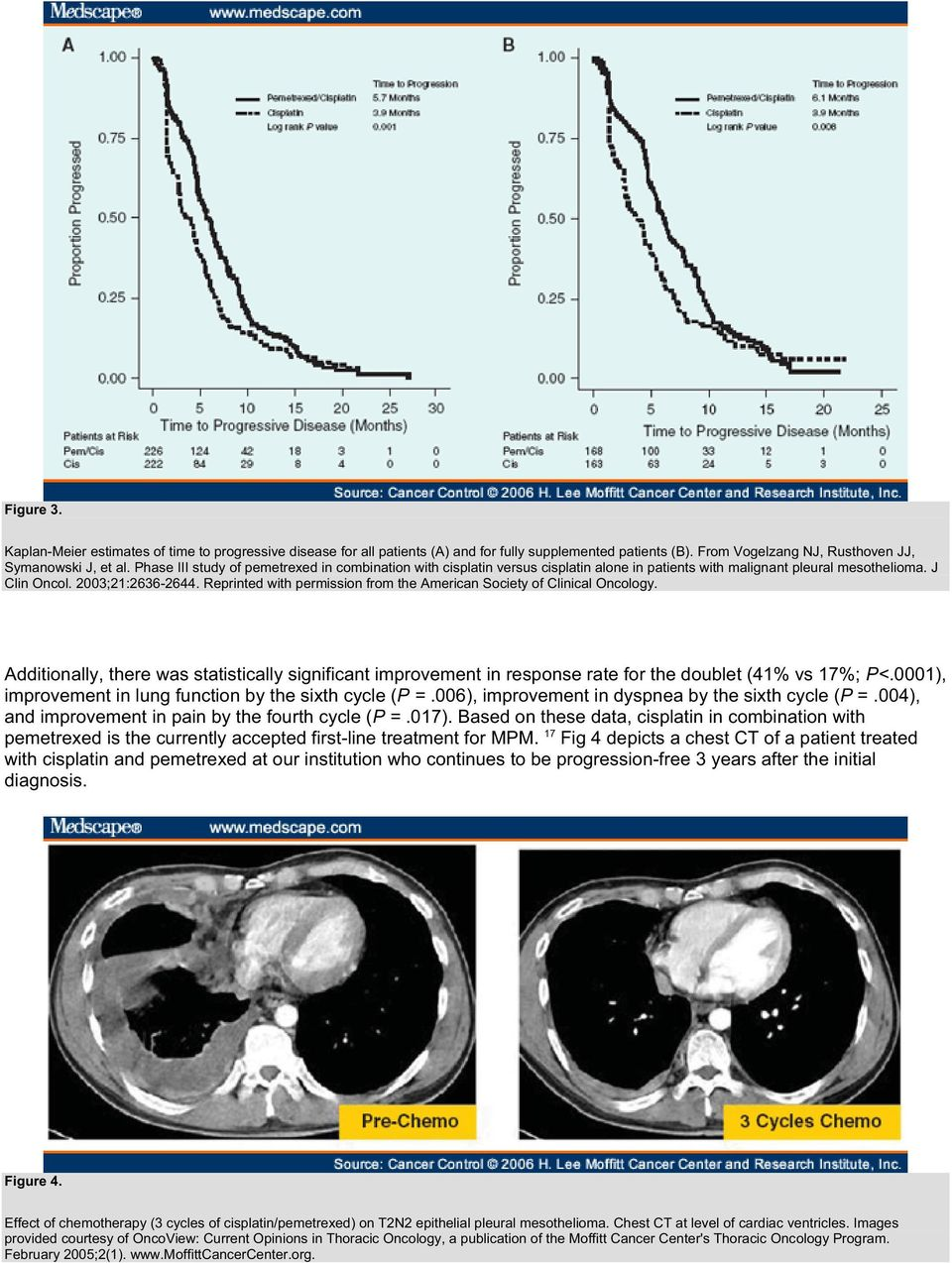 Reprinted with permission from the American Society of Clinical Oncology. Additionally, there was statistically significant improvement in response rate for the doublet (41% vs 17%; P<.