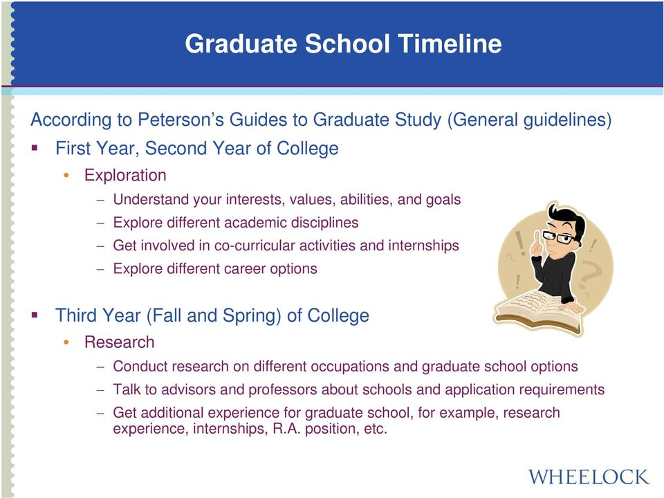 career options Third Year (Fall and Spring) of College Research Conduct research on different occupations and graduate school options Talk to advisors and