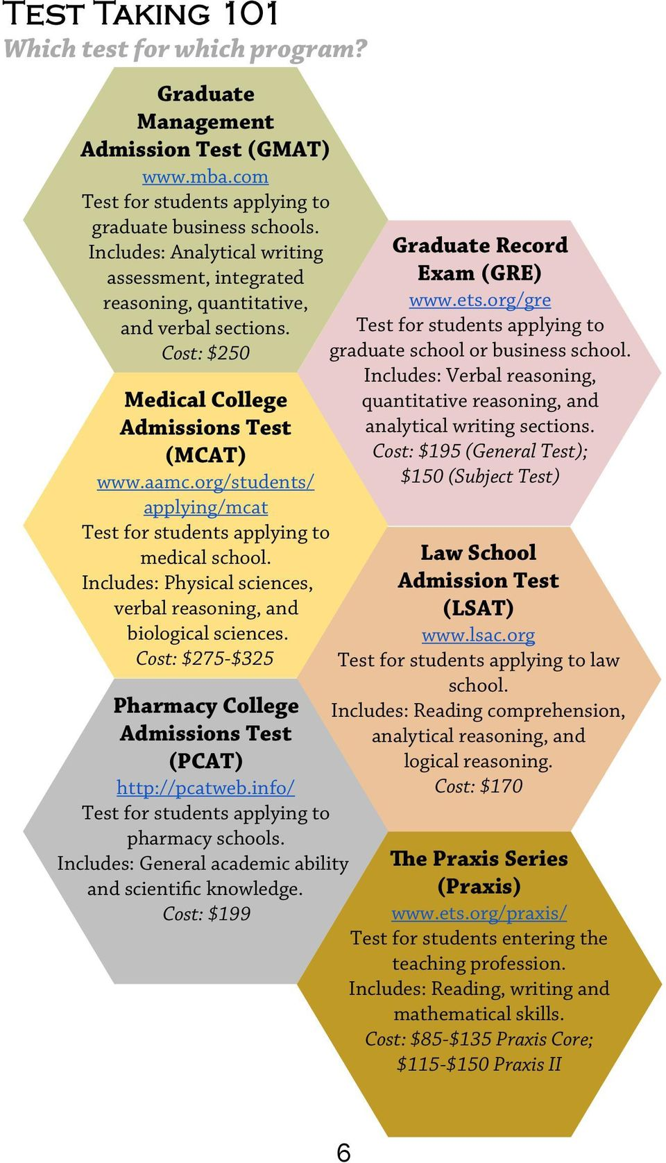 org/students/ applying/mcat Test for students applying to medical school. Includes: Physical sciences, verbal reasoning, and biological sciences.