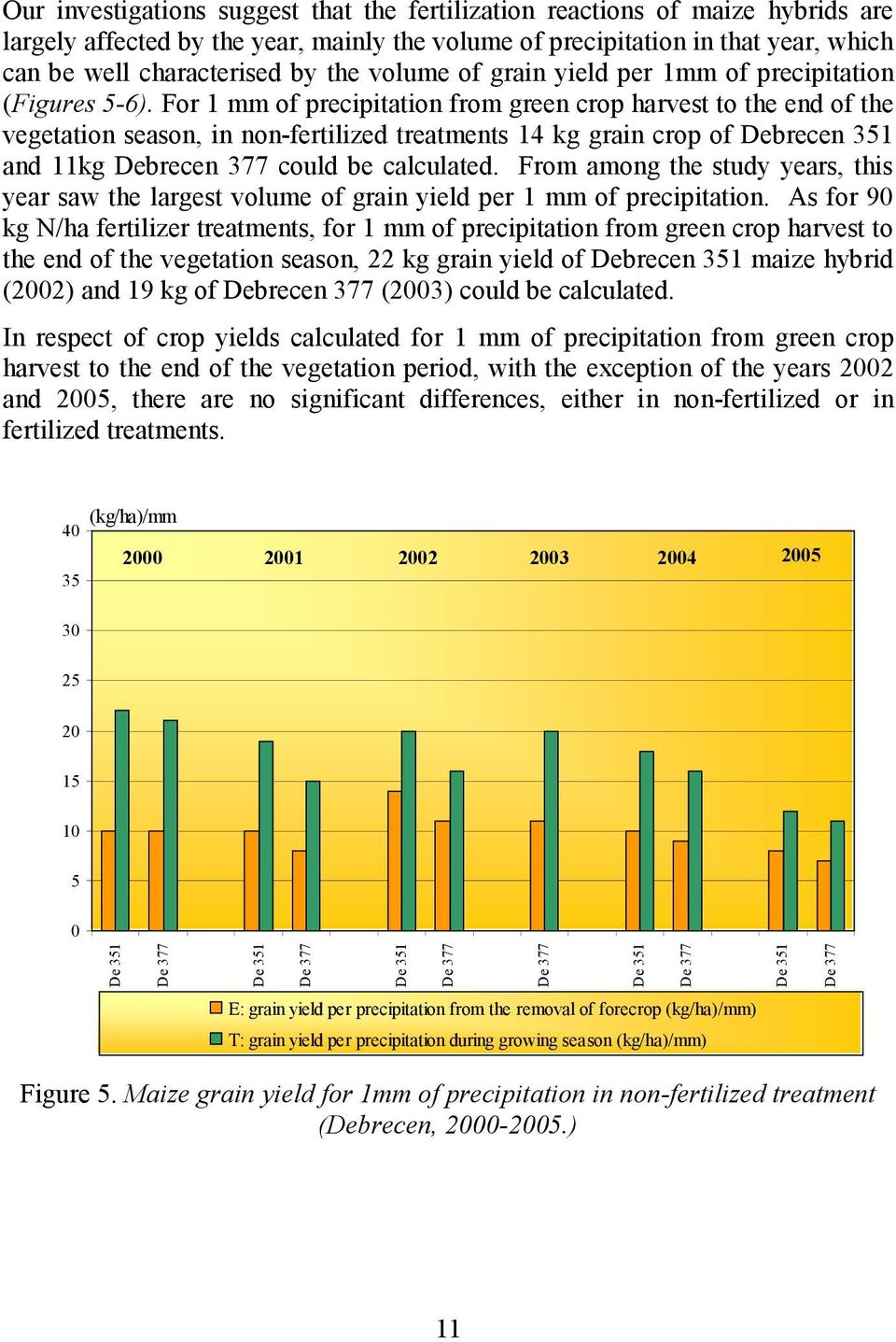 For 1 mm of precipitation from green crop harvest to the end of the vegetation season, in non-fertilized treatments 14 kg grain crop of Debrecen 351 and 11kg Debrecen 377 could be calculated.