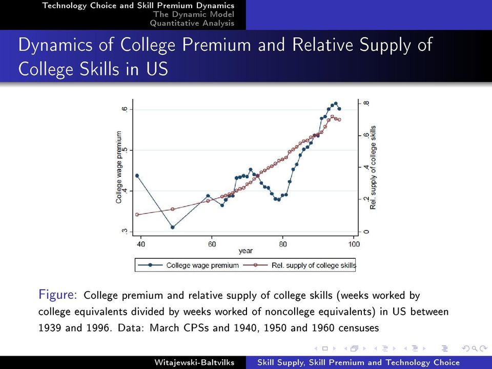 worked by college equivalents divided by weeks worked of noncollege