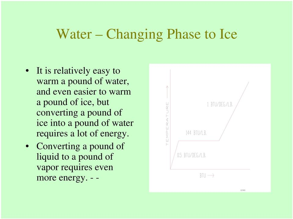 pound of ice into a pound of water requires a lot of energy.