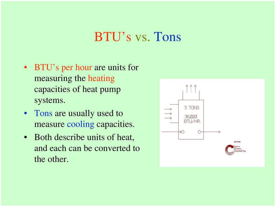 heating capacities of heat pump systems.
