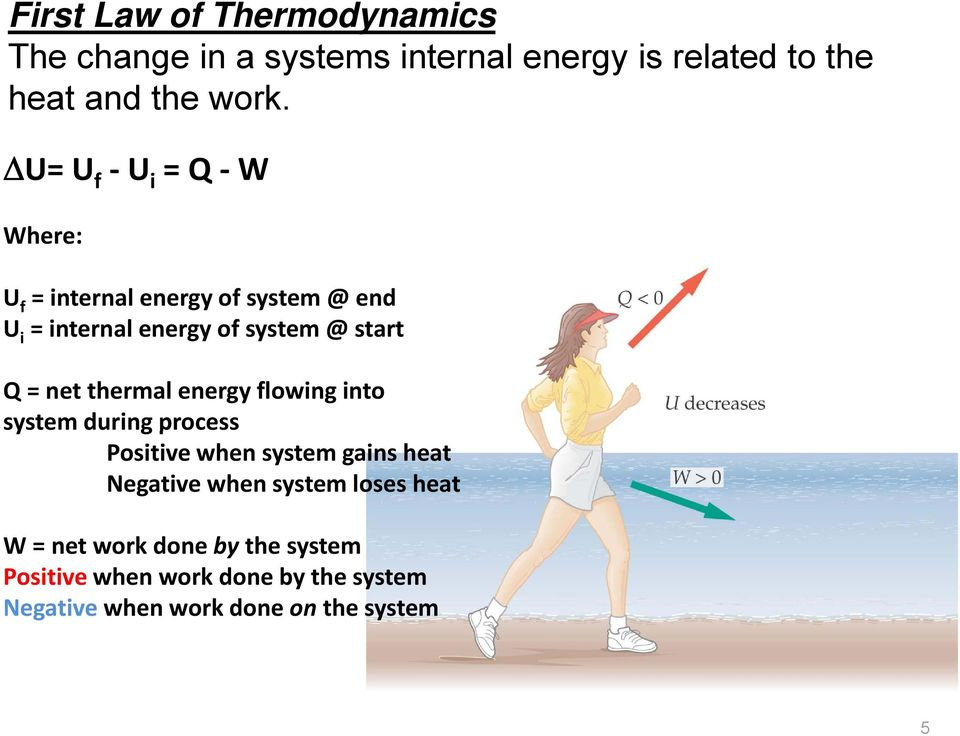 thermal energy flowing into system during process Positive when system gains heat Negative when system