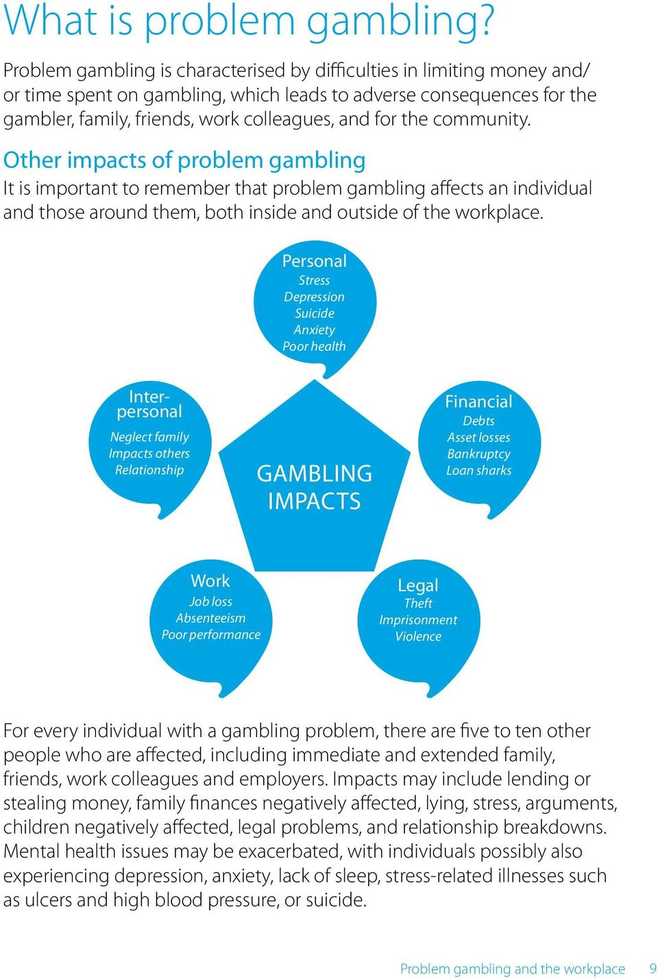community. Other impacts of problem gambling It is important to remember that problem gambling affects an individual and those around them, both inside and outside of the workplace.