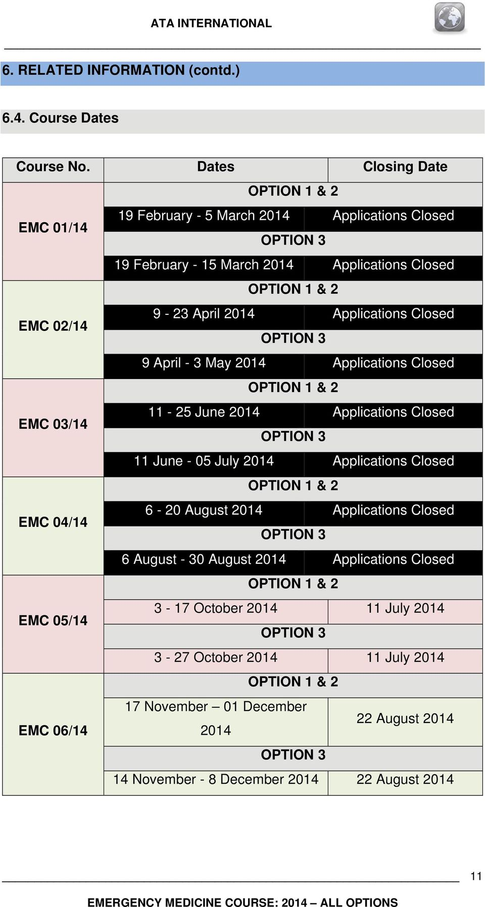 Closed EMC 02/14 OPTION 3 9 April - 3 May 2014 Applications Closed OPTION 1 & 2 11-25 June 2014 Applications Closed EMC 03/14 OPTION 3 11 June - 05 July 2014 Applications Closed OPTION 1 &