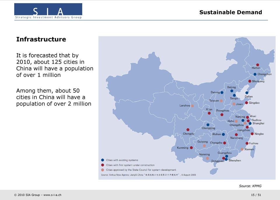of over 1 million Among them, about 50 cities in China