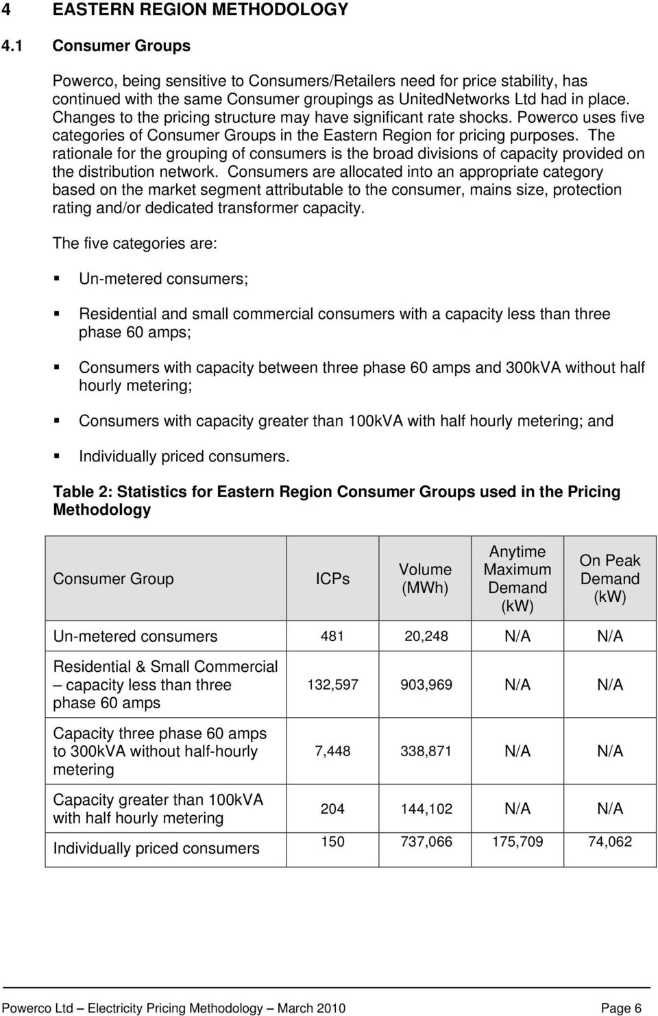 Changes to the pricing structure may have significant rate shocks. Powerco uses five categories of Consumer Groups in the Eastern Region for pricing purposes.