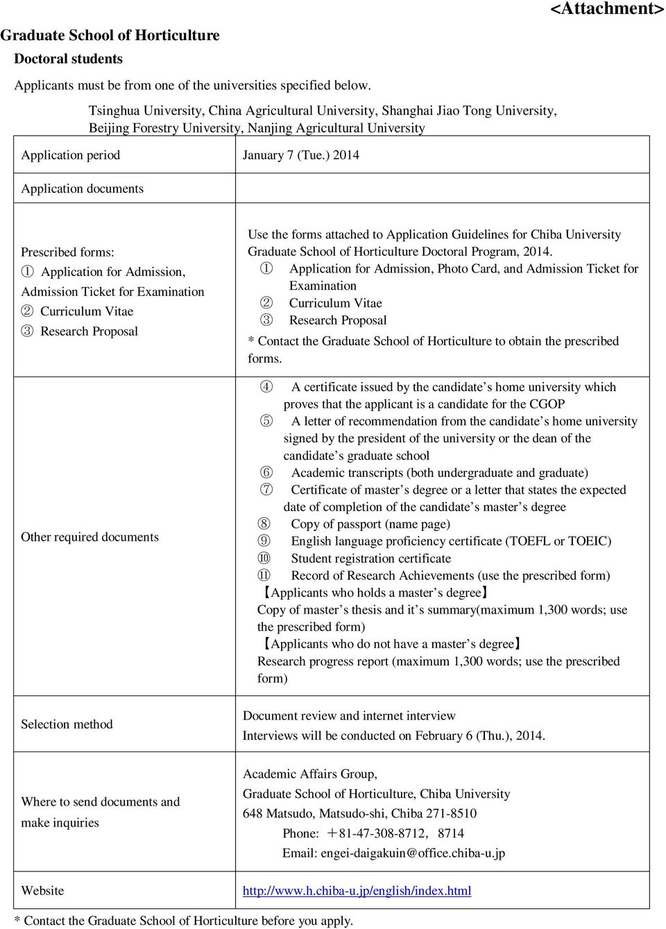 ) 2014 Application documents <Attachment> Prescribed forms: 1 Application for Admission, Admission Ticket for Examination Other required documents Selection method Use the forms attached to