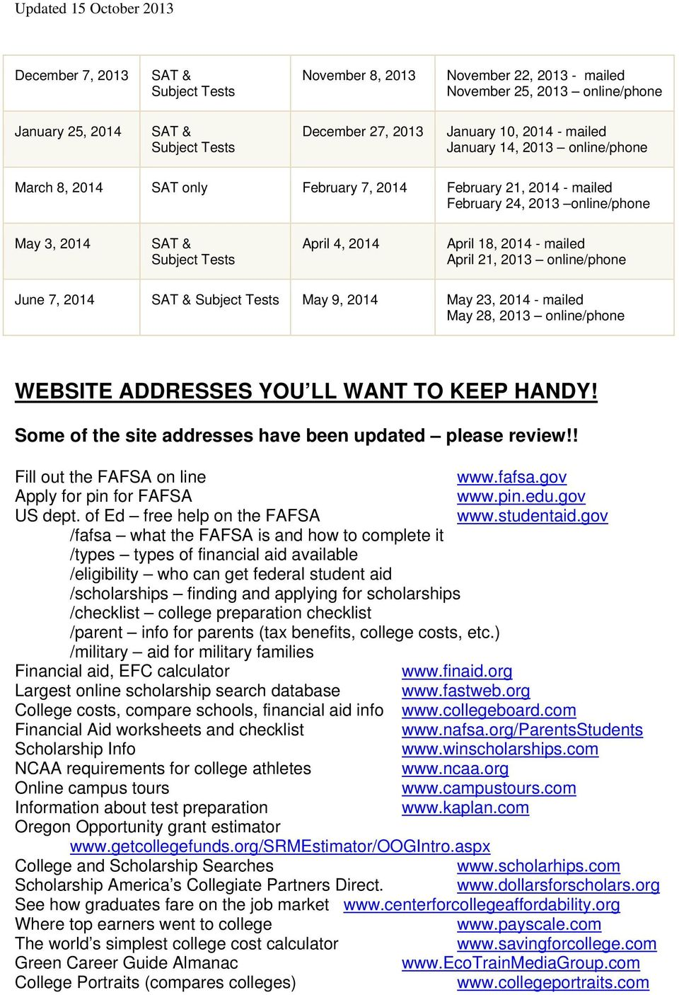 - mailed May 28, 2013 online/phone WEBSITE ADDRESSES YOU LL WANT TO KEEP HANDY! Some of the site addresses have been updated please review!! Fill out the FAFSA on line www.fafsa.