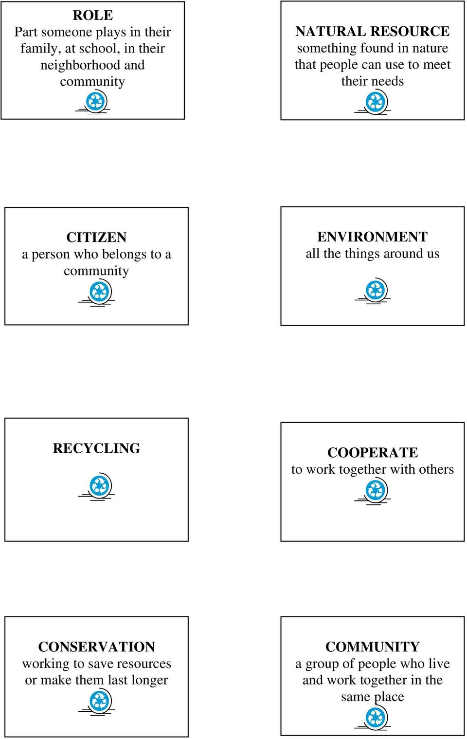 ENVIRONMENT all the things around us RECYCLING COOPERATE to work together with others CONSERVATION working to