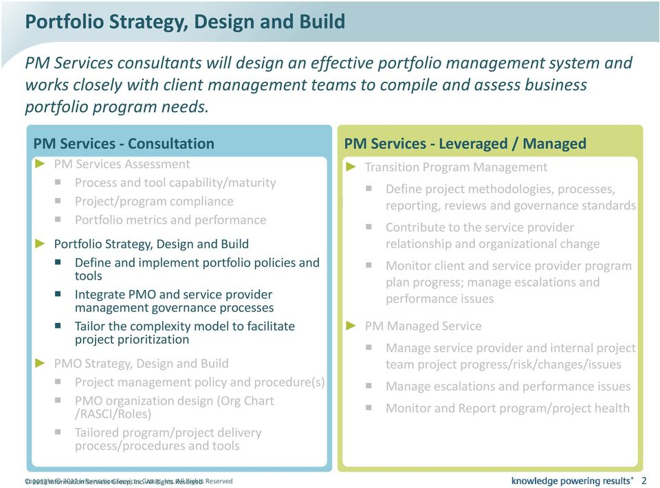 PM Services - Consultation PM Services Assessment Process and tool capability/maturity Project/program compliance Portfolio metrics and performance Portfolio Strategy, Design and Build Define and