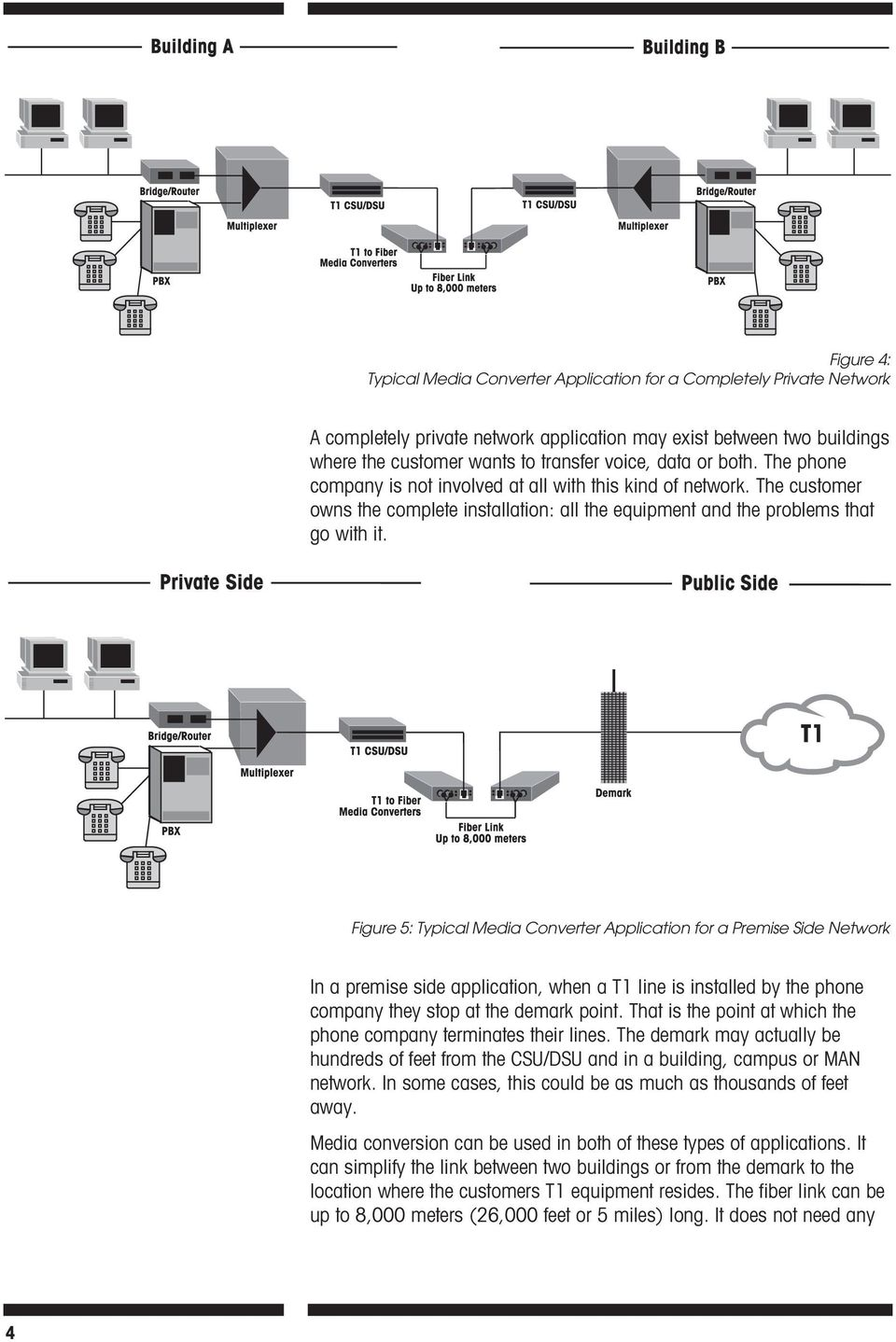Figure 5: Typical Media Converter Application for a Premise Side Network In a premise side application, when a T1 line is installed by the phone company they stop at the demark point.