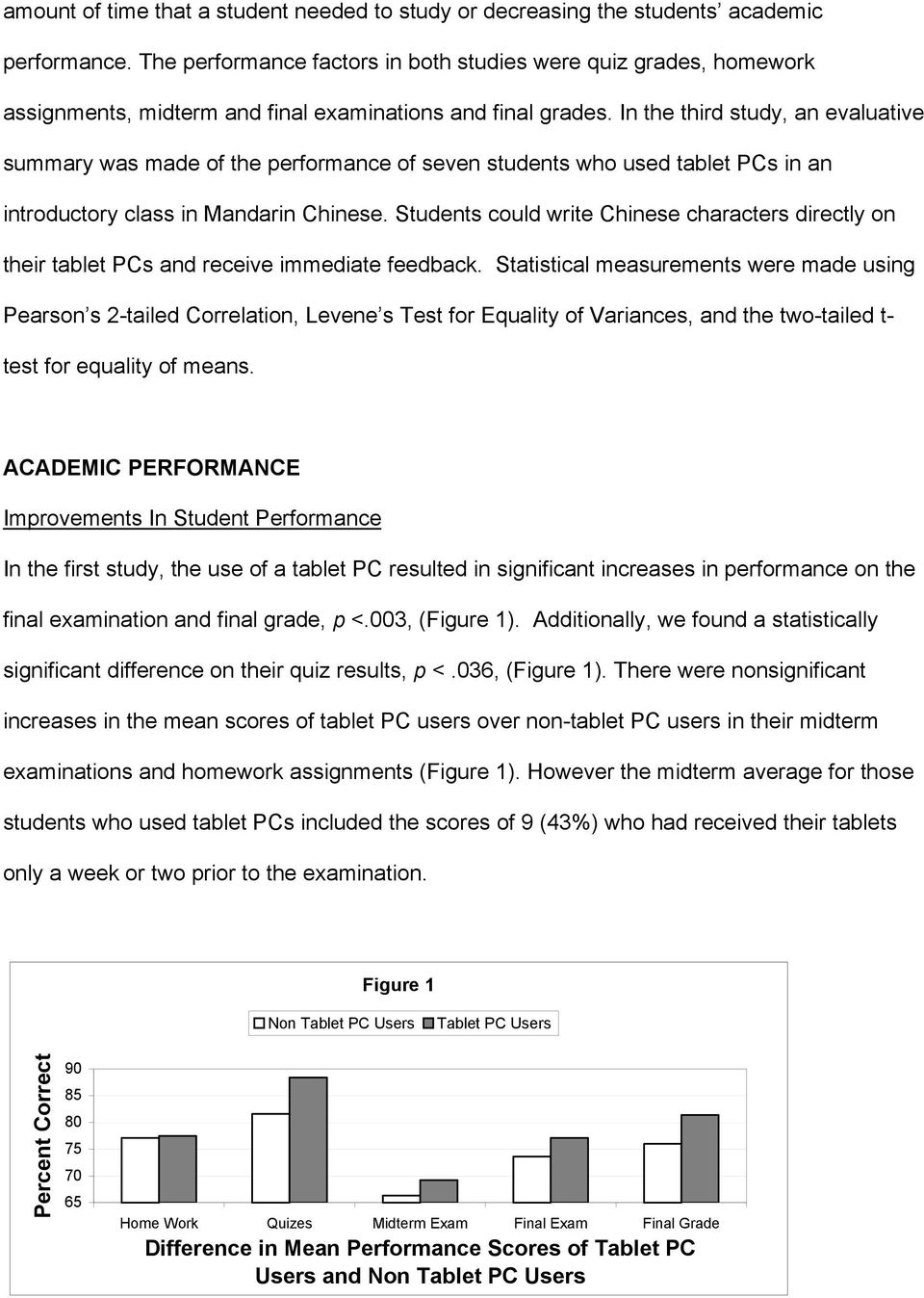 In the third study, an evaluative summary was made of the performance of seven students who used tablet PCs in an introductory class in Mandarin Chinese.