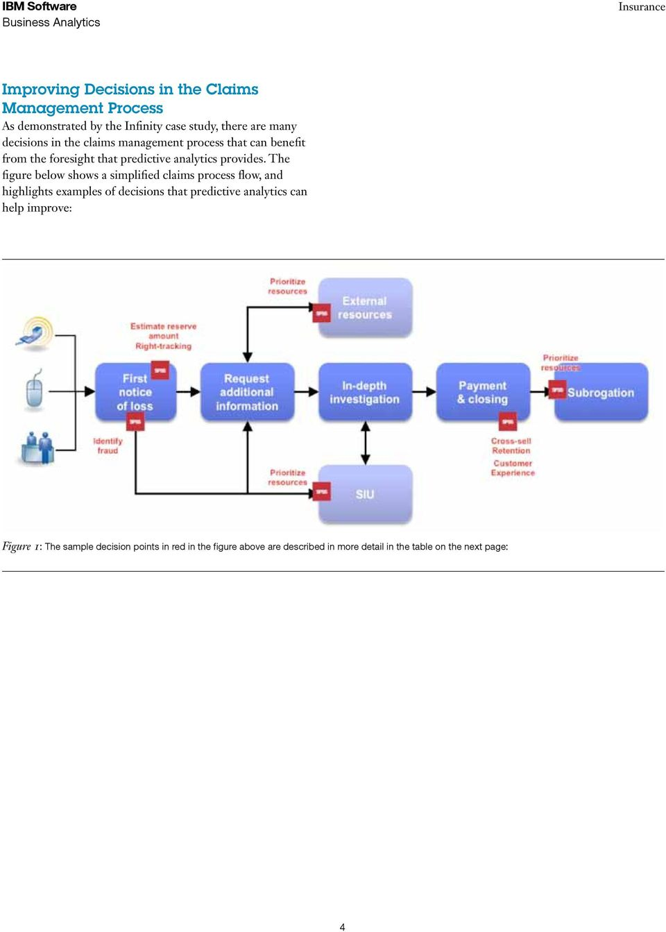 The figure below shows a simplified claims process flow, and highlights examples of decisions that predictive analytics