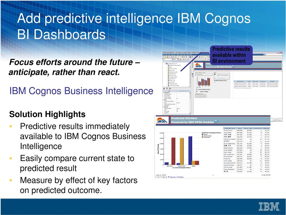 Predictive results available within BI environment IBM Cognos Business Intelligence Solution